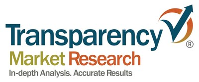 Global Robotics Market Hit US$147.26 bn by 2025 and Rising at Promising 17.4% CAGR; North America Powers Growth, Says Transparency Market Research