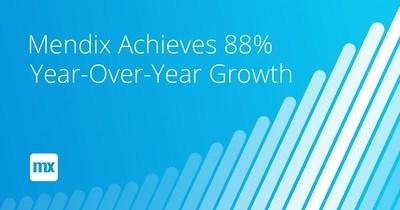 Mendix enregistre des réservations record au premier semestre 2018